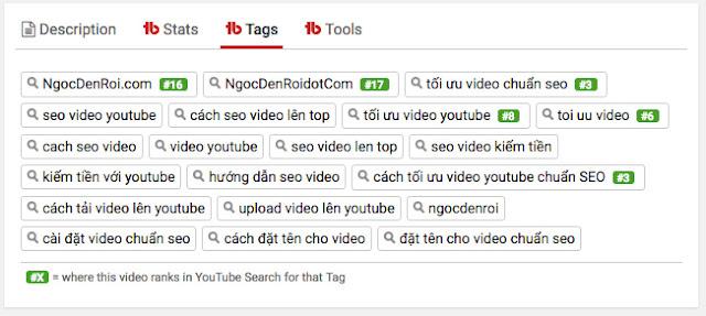 Tối ưu thẻ tag video youtube