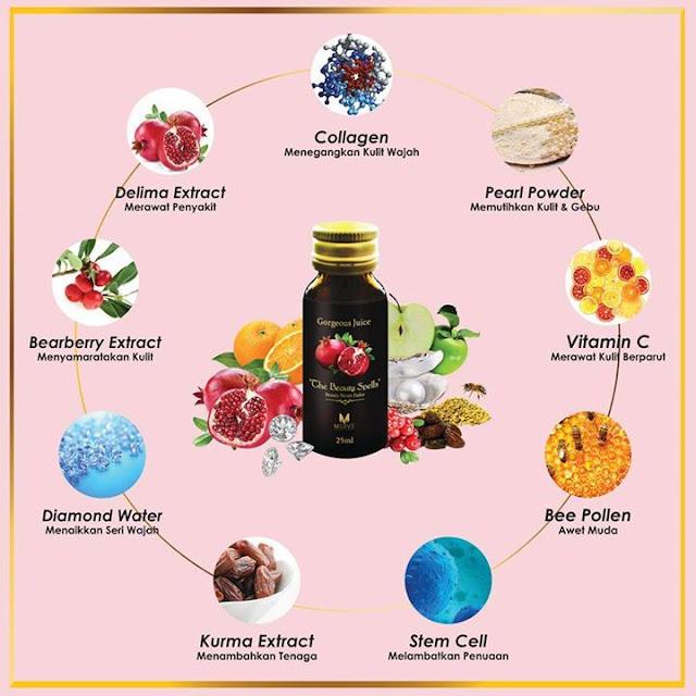Kandungan didalam Gorgeous Juice