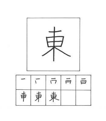 kanji timur