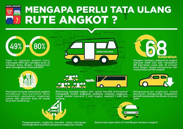 Ilustrasi perlunya penataan ulang rute angkutan perkotaa di Kota Bogor. Sumber : facebook. https://www.facebook.com/photo.php?fbid=10206722550462537&set=a.10203377997610806.1073741831.1837531292&type=3&theater