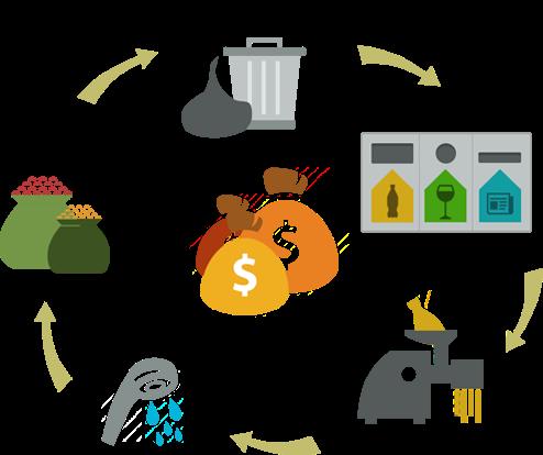الشرح الكامل لموقع روسيكليكس ReCyclix وكيفية سحب الأرباح.