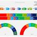 SLOVAKIA, April 2017. Focus poll