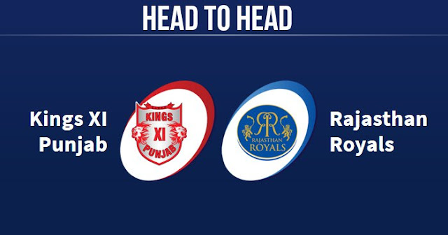 KXIP vs RR Head to Head RR vs KXIP Head to Head IPL Records