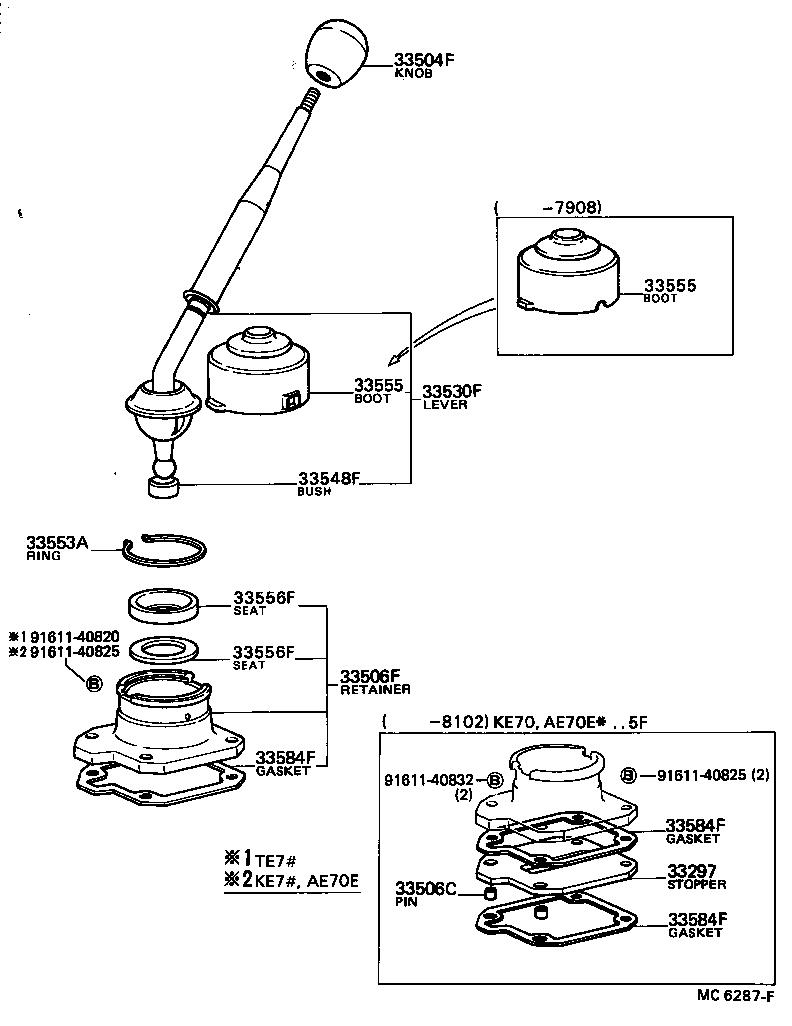 Manual Automotif 80s-90s : Toyota Gearbox K50/K40 untuk