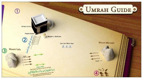 Info Singkat Pelaksanaan Umrah