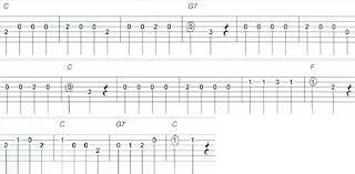 supercalifragilistico tablatura y acordes de guitarra