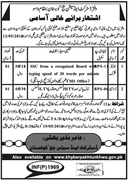 Jobs In District And Session Judge for Junior Clerk and Driver April 2018