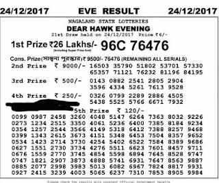 http://www.employmentnewsgov.com/2015/04/nagaland-state-lottery-results-nagalandlotteries.com.html