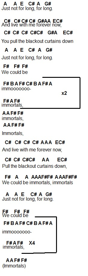 Outstanding Trouble Chords Nevershoutnever Pictures - Chord Sites ...
