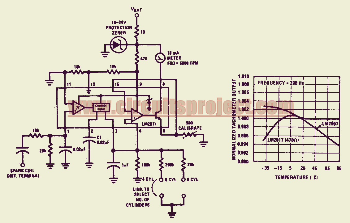 Nonstop Free Electronic Circuits Project Diagram And Simple Tr Circuit Nonstopfree Gasoline Engine Tachometer