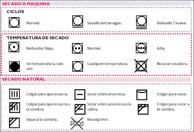 simbolos del lavado de ropa