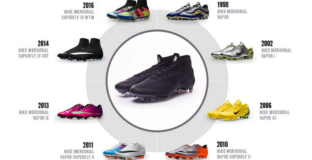 6d896a79d320 football boot was launched today. What a better time to look at the origin  of the blackout Nike Mercurial 20th anniversary cleat that is made up of  eight ...