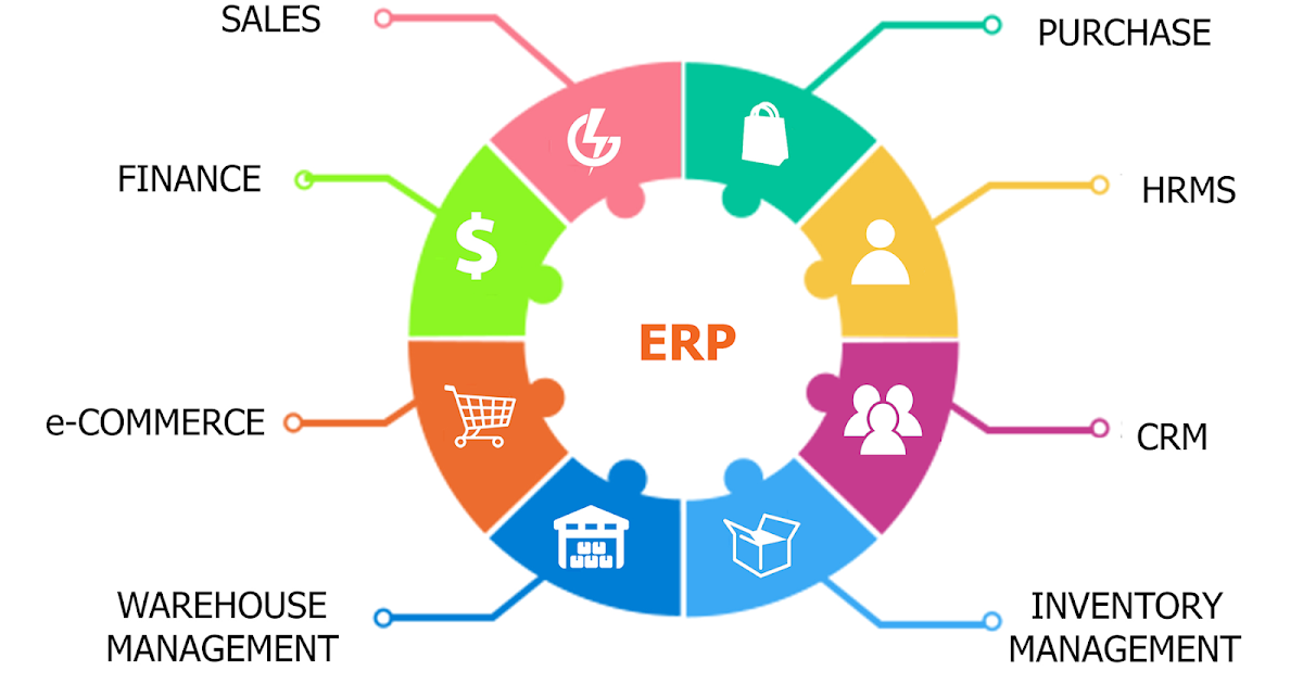 maytag global company implementing erp Critical success factors in implementing sap erp software manage company wide business processes, using a common accounting, marketing, finance.