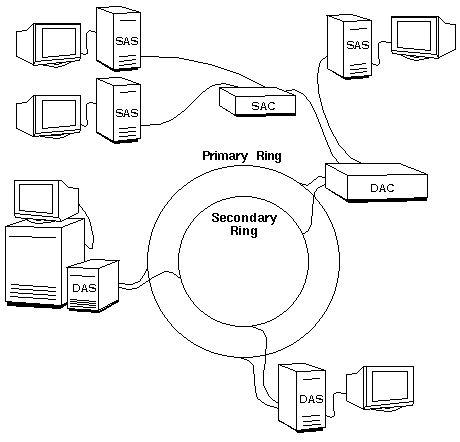 Lan Connection Diagram