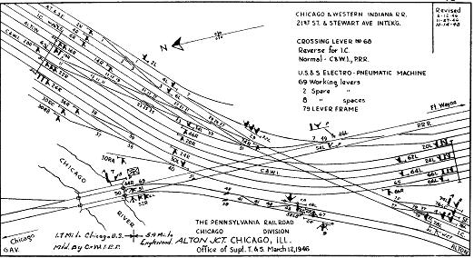 Industrial History: 21st Street Crossing or Alton Junction