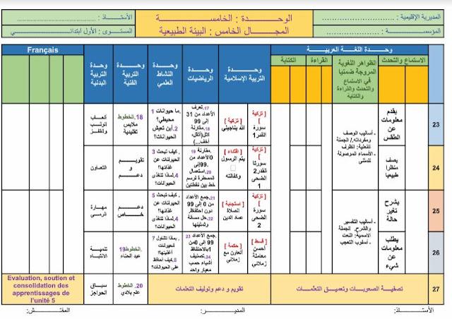توزيع الوحدة الخامسة المجال الخامس المستوى الأول ابتدائي بصيغة وورد قايلة للتعديل