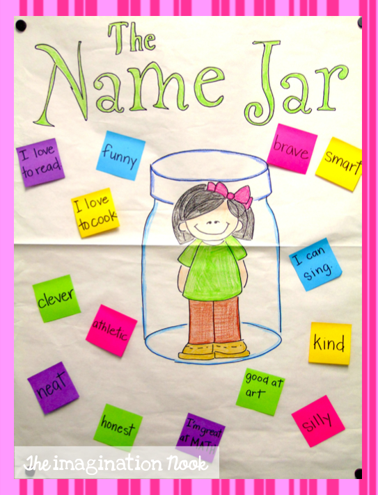 Theimaginationnook: The Name Jar and Short Vowel Necklace