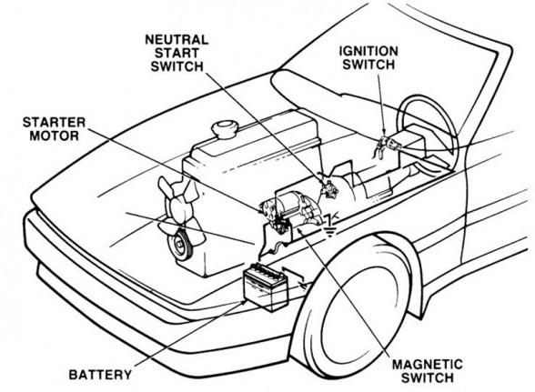 Toyotum Ignition Switch
