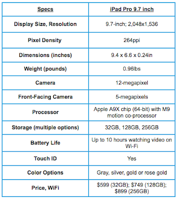 Ipad Pro Rose Gold Specs Features Review