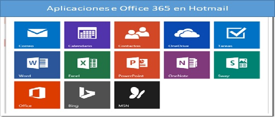 Office 365 en Hotmail