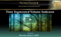 time segmented volume indicator TC2000 webinar - TechniTrader