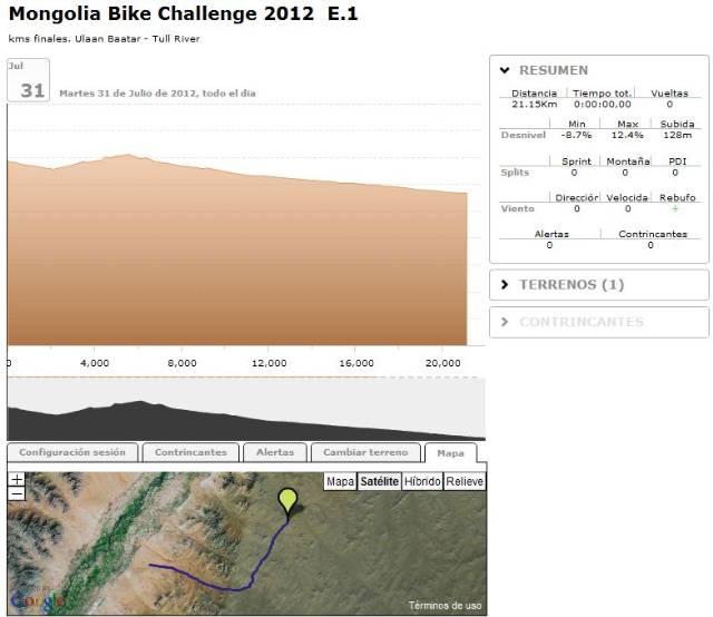 Sesión BKOOL Mongolia Bike Challenge Etapa 1