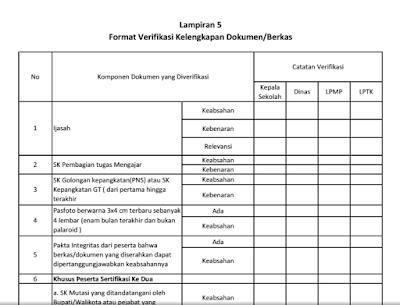 Format Verifikasi Kelengkapan Berkas Pengajuan Sertifikasi Triwulan 3 dan 4 2017-2018