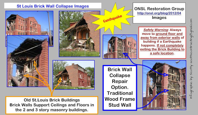 Brick Wall Collapse Images and Repair St Louis Masonry Buildings