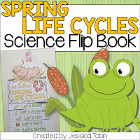 Life Cycles- Educational Ideas and Teaching Ideas for life cycles. Anchor charts, reading, resources, and technology to help teach this science topic in first and second grade classrooms.