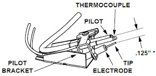http://intellectassociates.com/thermocouple-manufacturer-supplier-exporter.php