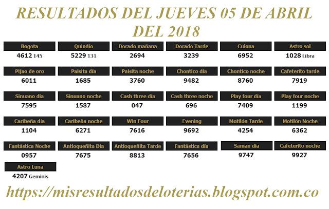 Resultados de las loterías de Colombia | Ganar chance | Resultado de la lotería | Loterias de hoy 05-04-2018