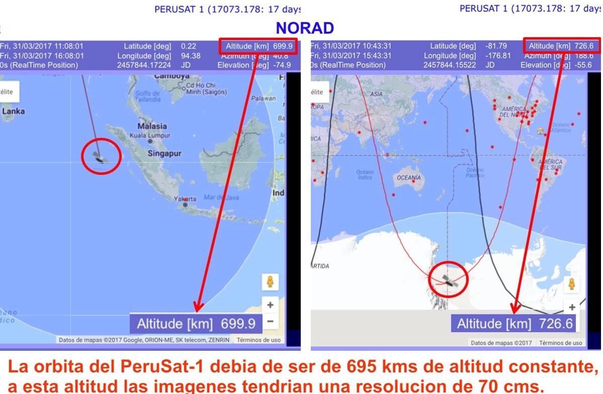 Fotos satelitales alta resolucion