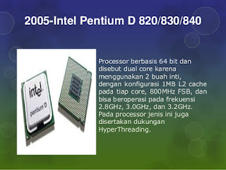processor Intel Pentium D 820/830/840