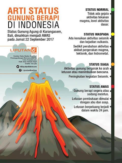 TENGOK LIVE GUNUNG AGUNG MELETUS DI BALI INDONESIA