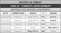 LOTECA 695 - HISTÓRICO JOGO 12