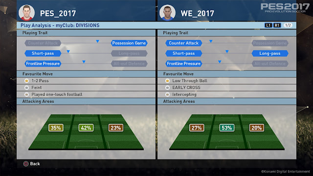 PES 2017 Full Version