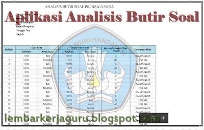 Aplikasi Analisis Butir Soal PG dan Uraian Versi Baru - Lembar kerja Guru