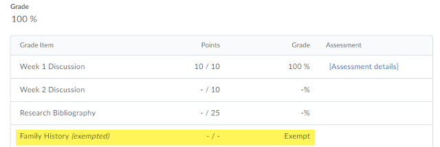 screenshot of the exempted grade item in the Grades tool