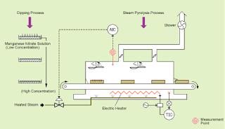 Detailed Machining Process оf Tantalum