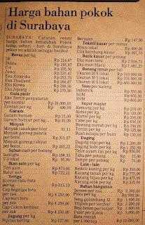 Harga Bahan Pokok Dari Koran Jadul Tahun 1980