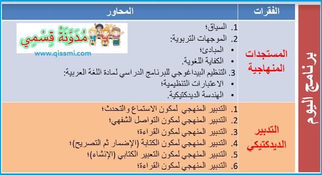 ديداكتيك و تخطيط مادة اللغة العربية بالابتدائي