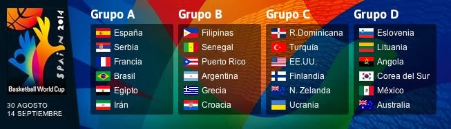 Calendario MundoBasket 2014 España Spain Calendar 2014 FIBA Basket World Cup