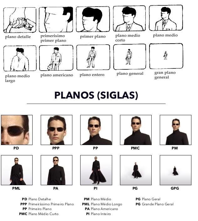 El cine nos deja planos: Planos y composiciones
