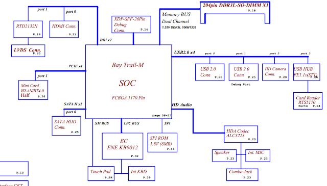 مخطط اللاب توب  dell 15-3531