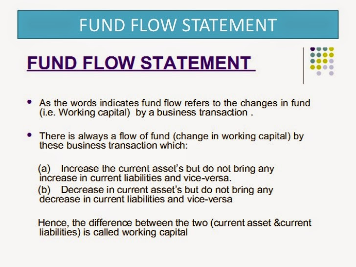 what is fund flow statement From each balance sheet a corresponding flows statement can be derived by subtracting the levels data for the flow of funds equity and investment fund.