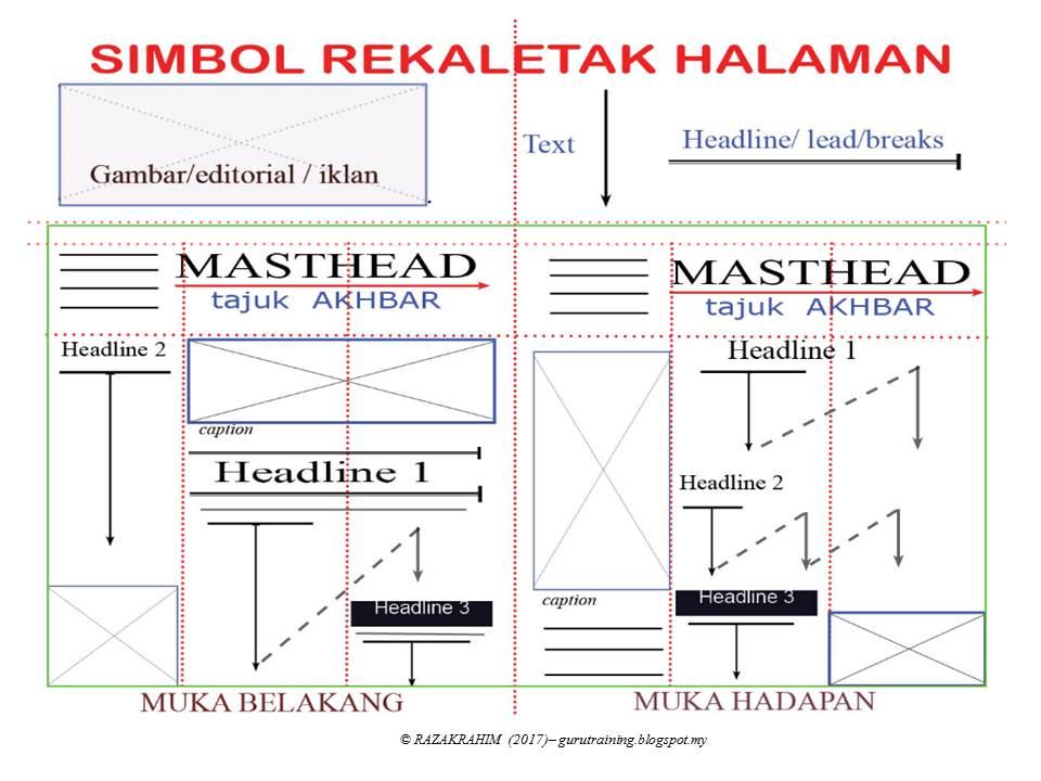 Gurutraining Penerbitan Dan Rekabentuk Buku Majalah Rekabentuk