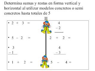 https://www.mundoprimaria.com/juegos-matematicas/juego-sumas-horizontal/