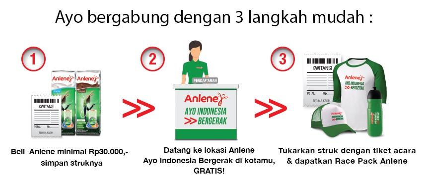 Anlene - Ayo Indonesia Bergerak How 2018