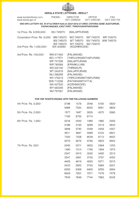 Kerala Lottery Result 30-07-2018 Win WIn Lottery Results W-471 Official PDF keralalotteriesresults.in-page-001