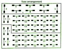 Fuse Box Diagram Mercedes Benz 300SE 1991 ~ Mercedes Fuse Box Diagram